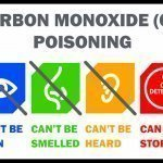 Carbon Monoxide~The Silent Killer!