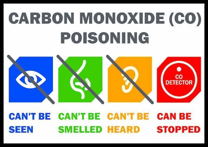 Carbon Monoxide: The Silent, Odorless, Tasteless Killer